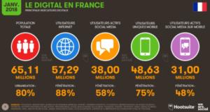 stats_internet